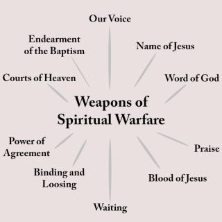 Weapons in Spiritual Warefare